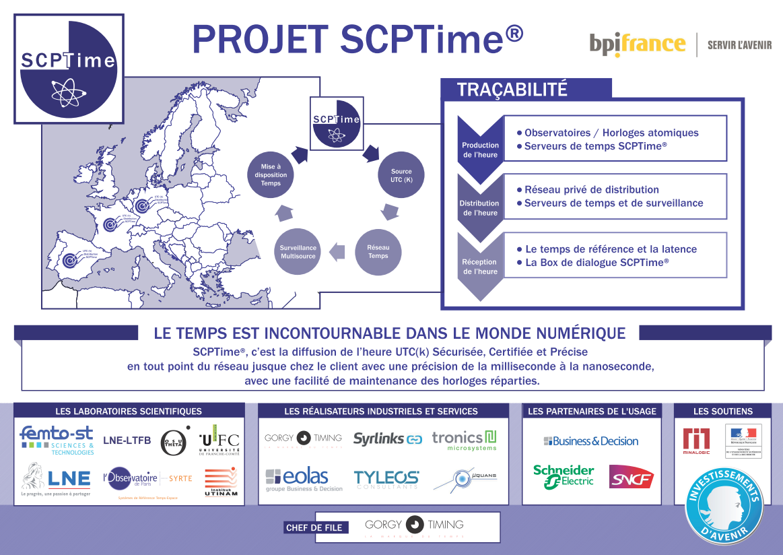 MIF II (LNE / Amafi) : Conférence SCPTime le 2 juin 2016